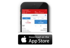 iphone trading forex